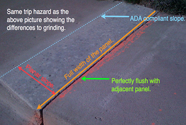 Trip Hazards Repair Sidewalk Pcc Advantage Cutting Concrete